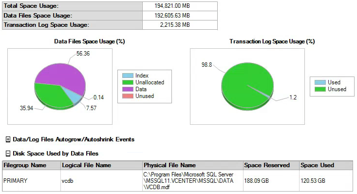 SQL Server Management Studio disk usage after truncating statistics tables