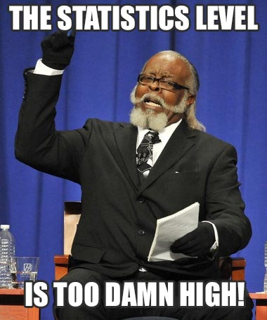 The Statistics Level Is Too Damn High!